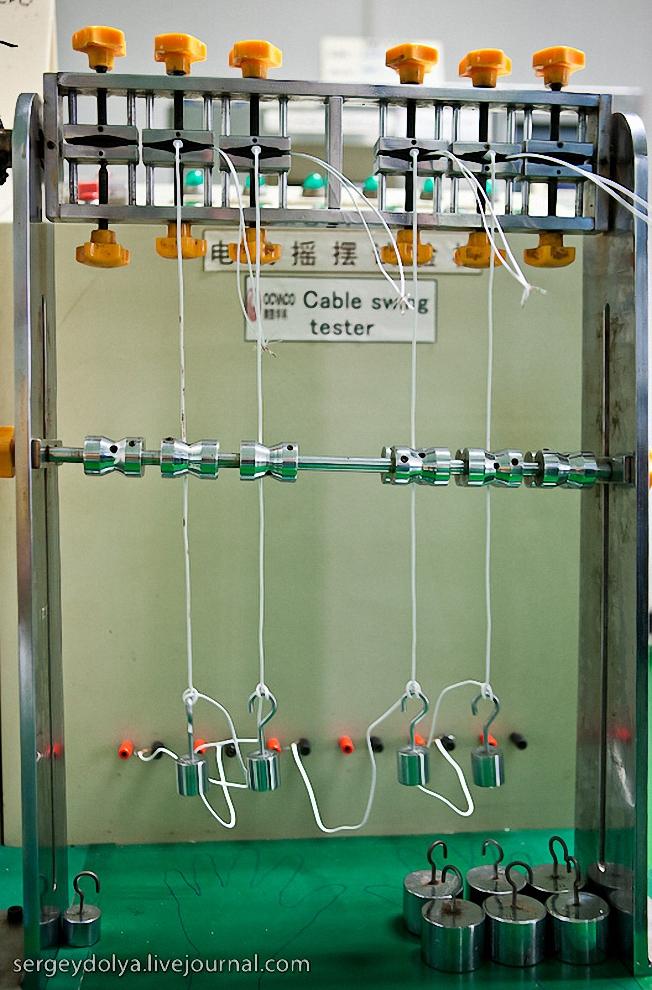 1) Экскурсия началась с комнаты, где проверяется прочность и долговечность элементов наушников. К проводам подвешены гирьки. В верхних зажимах закреплены штекеры. Маятники совершают колебательные движения, опуская и поднимая грузики и проверяя прочность крепления провода к штекеру на излом.