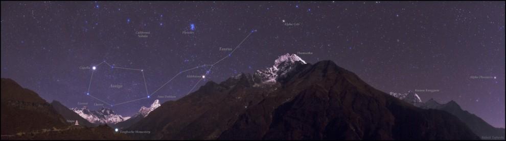 11) © Babak Tafreshi // Звездное небо Гималаев.