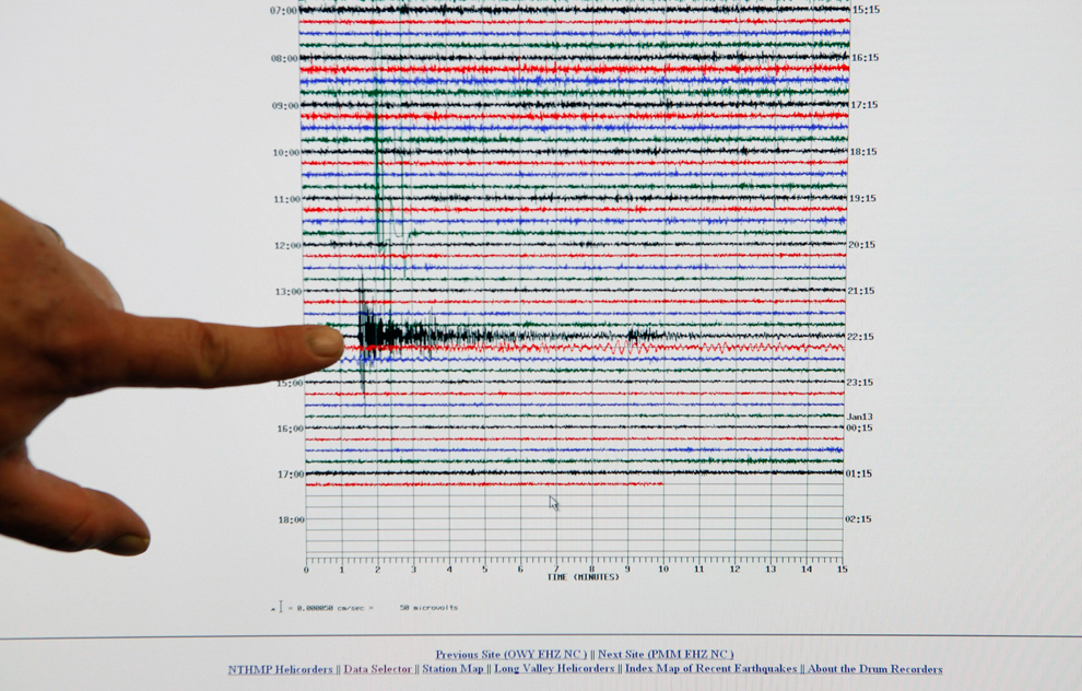 5. Энтони Гуарино – сейсмический аналитик из Сейсмической лаборатории Калтек – показывает пик землетрясения в 7.0 баллов в Пасадене, Калифорния, 12 января. (AP Photo/Damian Dovarganes)