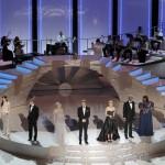 82-я церемония вручения премии Оскар