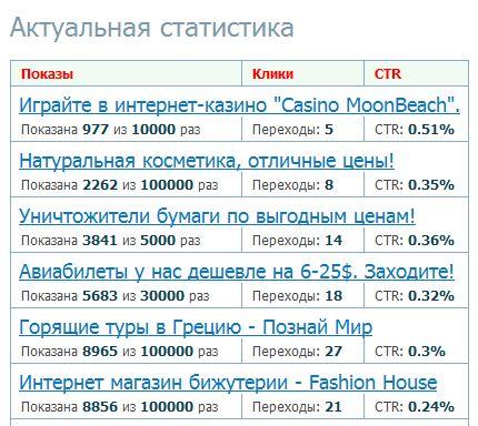 Bigpicture.ru сошли с ума! Акция «100 тыс. показов за 100 рублей!»