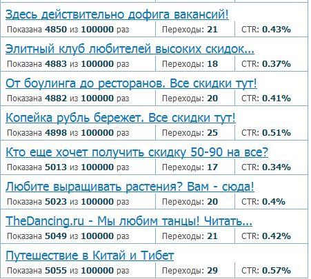 100 тысяч показов за 100 рублей! Осталось всего 200 строчек!