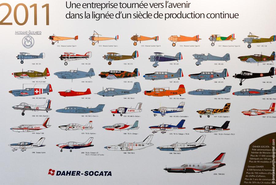 Авиасалон Ле Бурже