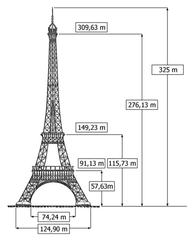 2 Как выглядит Париж с Эйфелевой башни?