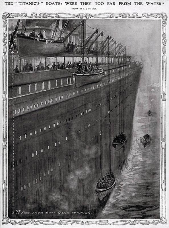 2253 Титаник   как это было