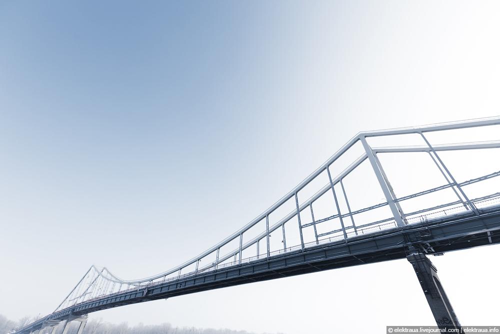 1918 Про киевские мосты
