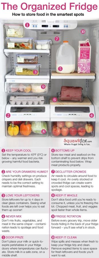 Groceries 15 Как правильно хранить продукты