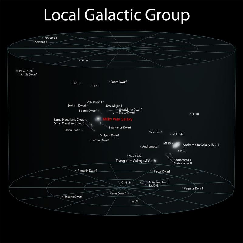 perspective 5 Вселенная в перспективе