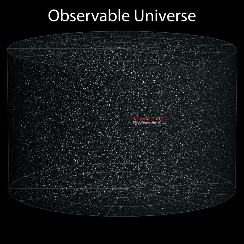 perspective 8 Вселенная в перспективе