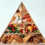 Самые популярные мифы о здоровом питании и их опровержение