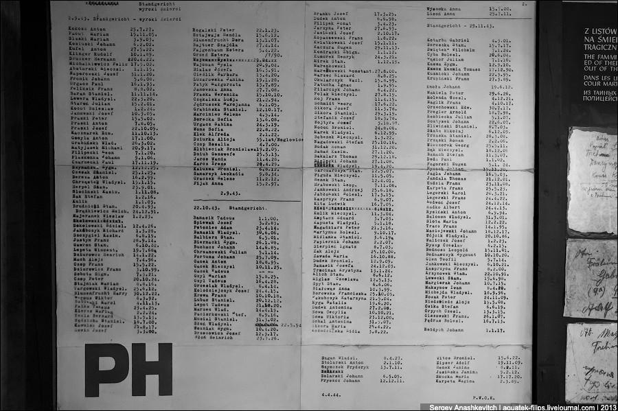 auschwitz26 Аушвиц. Фабрика смерти