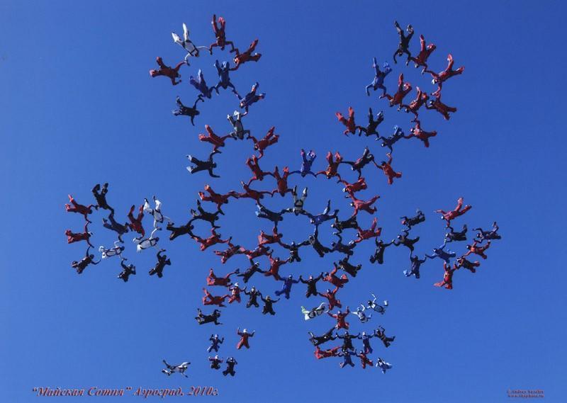 parachutes06 Самые впечатляющие фигуры парашютного спорта