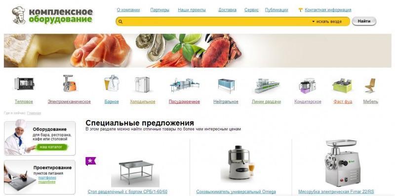 Ингредиенты вкусного бизнеса