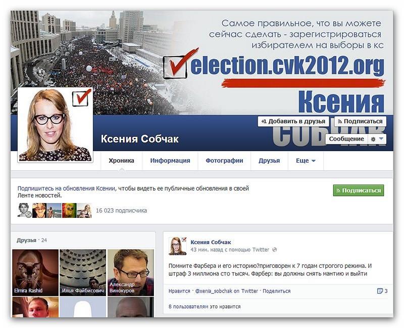 bloggers08 Опрос «Что знают россияне о блогерах?» с комментариями Бигпикчи