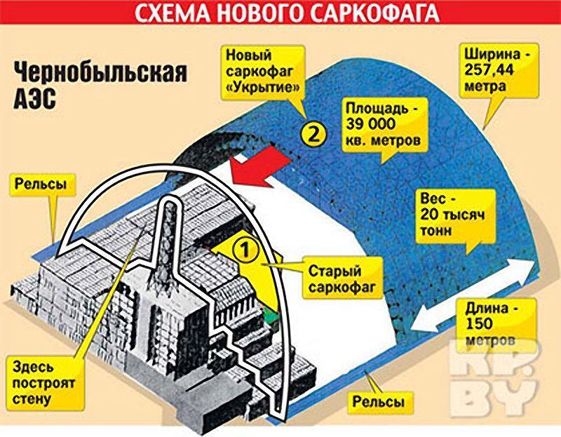 chernobyl17 Призрак Чернобыля августовским утром: взгляд сверху