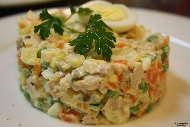 poularfood10 Самая популярная и любимая нами еда