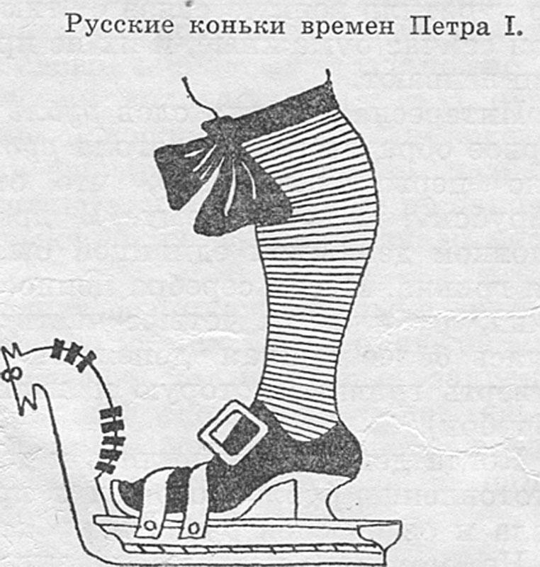 54 Эволюция коньков: от Киммерийцев до наших дней