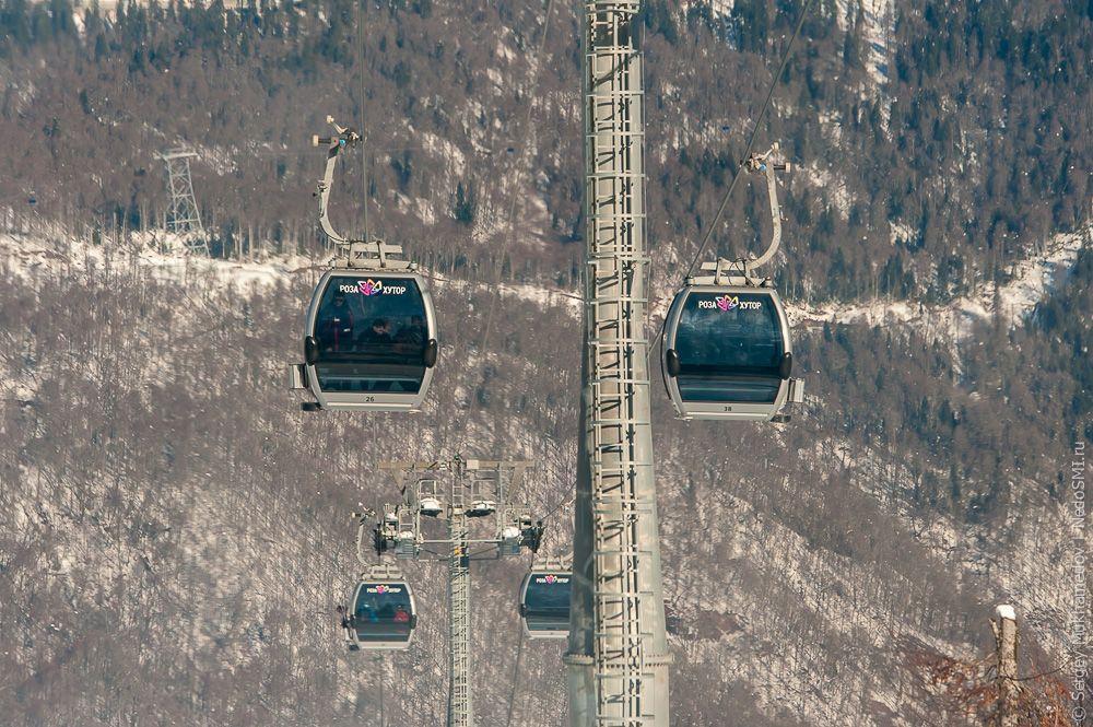 sochi13 Как выглядят Олимпийские объекты с воздуха