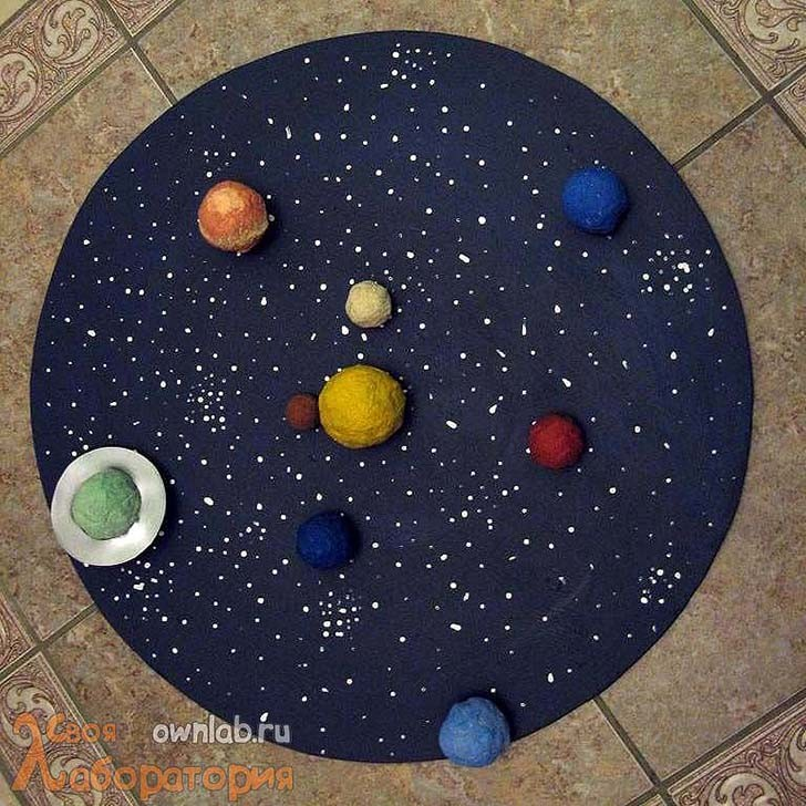 Планеты своими руками фото