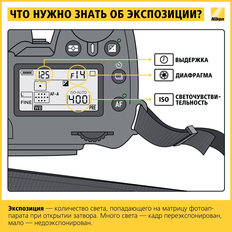 Как научиться фотографировать: пошаговая инструкция от Nikon Info_nikon_02