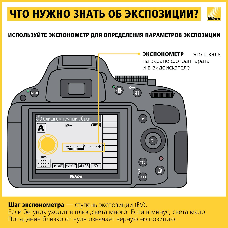 Как научиться фотографировать: пошаговая инструкция от Nikon Info_nikon_03
