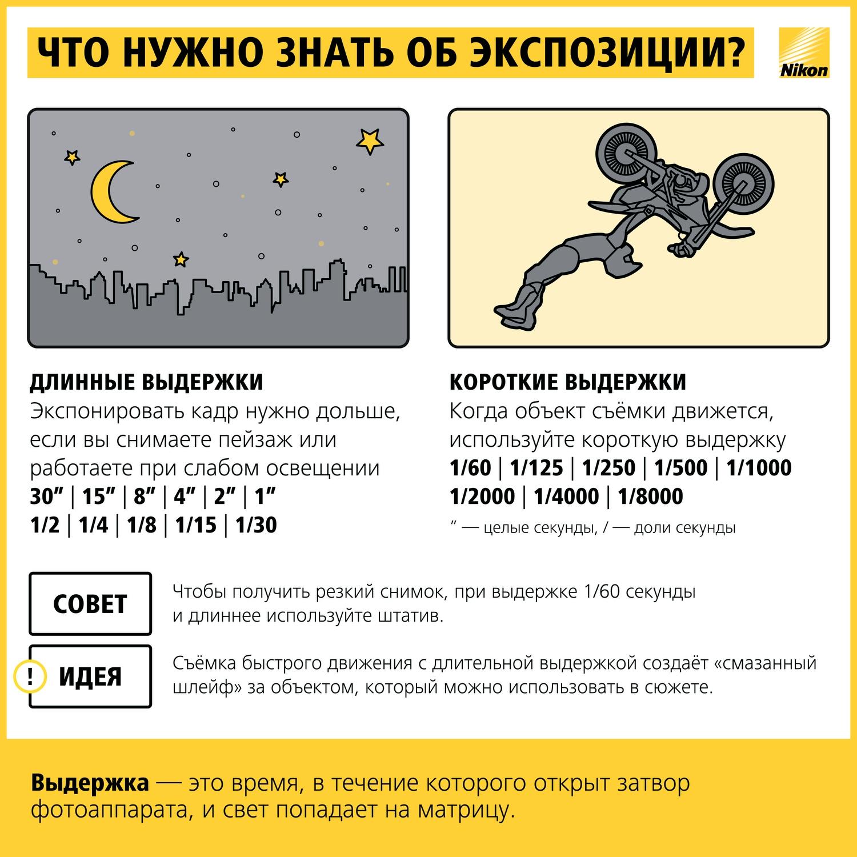 Как научиться фотографировать: пошаговая инструкция от Nikon Info_nikon_05