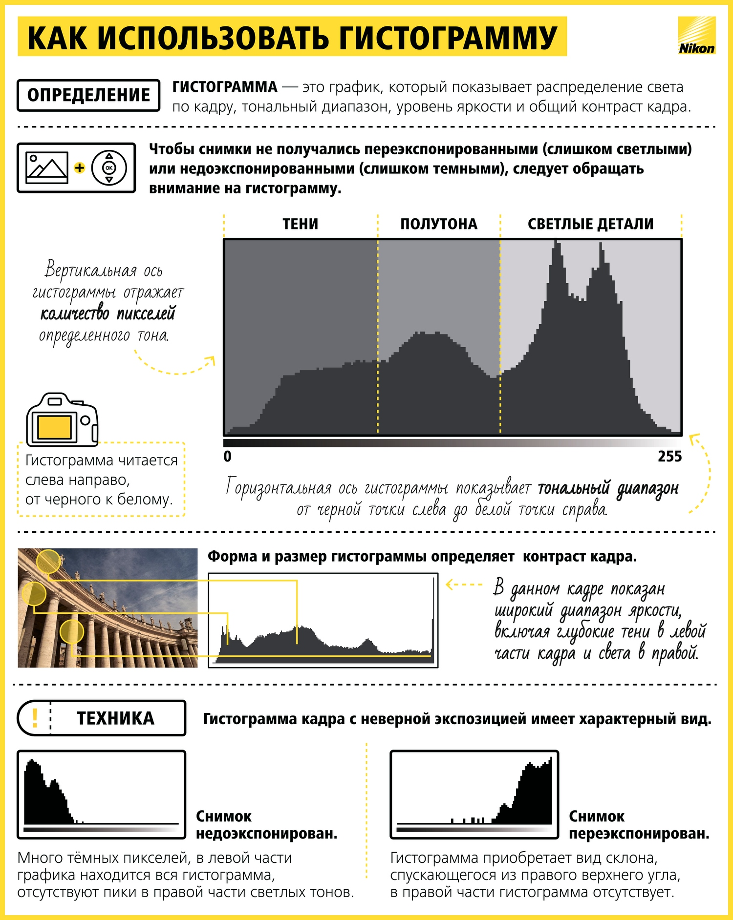 Как научиться фотографировать: пошаговая инструкция от Nikon Info_nikon_09