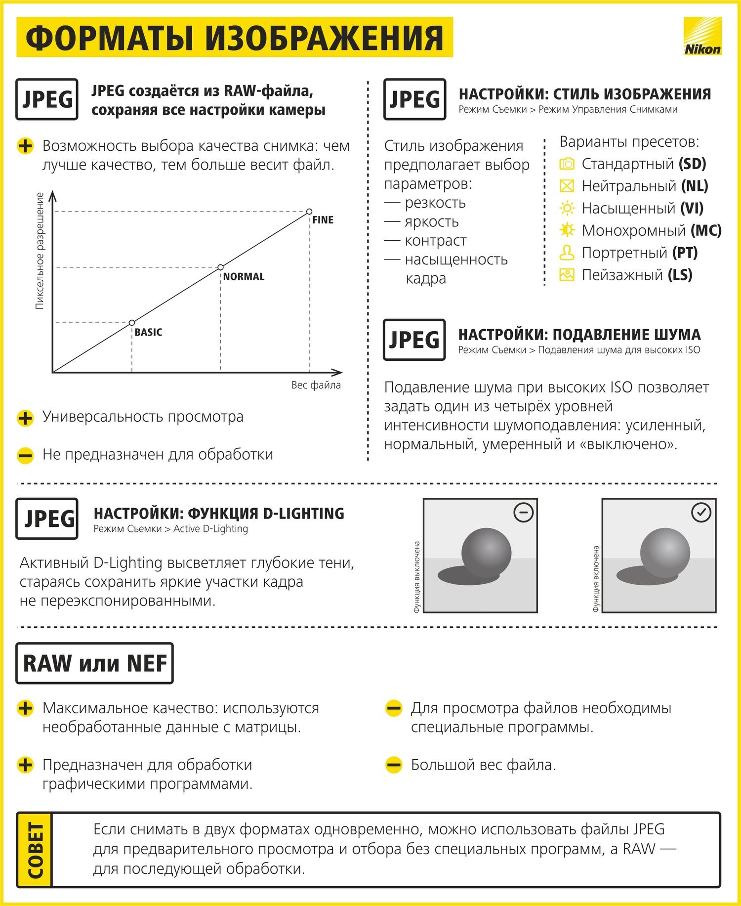 Как научиться фотографировать: пошаговая инструкция от Nikon Info_nikon_12