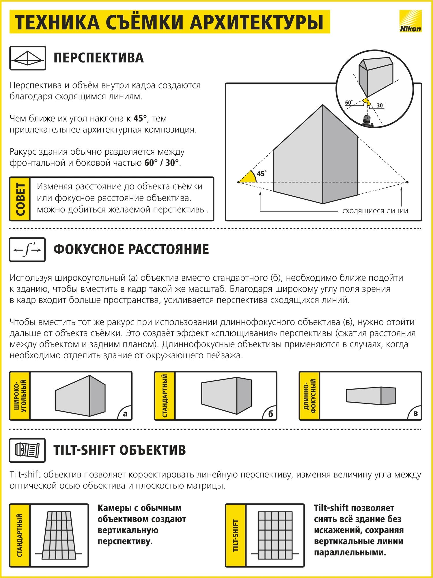 http://bigpicture.ru/wp-content/uploads/2015/04/info_nikon_16.jpg