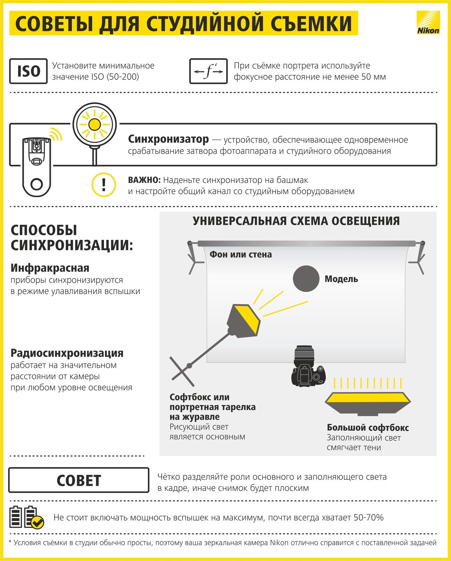 Как научиться фотографировать: пошаговая инструкция от Nikon Info_nikon_20