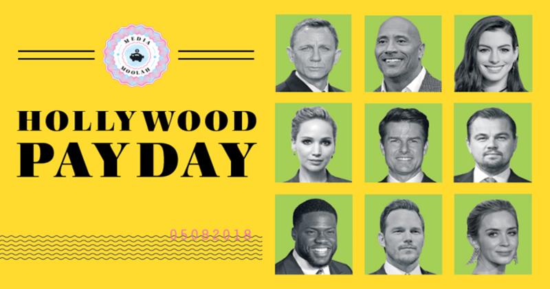 Сколько зарабатывают в Голливуде: раскрыты гонорары 20 звезд кинобизнеса