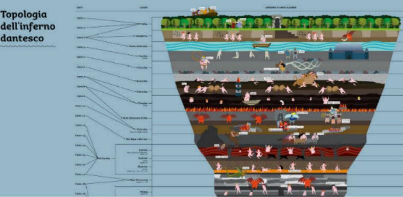 Девять кругов ада в деталях: итальянские дизайнеры создали интерактивную карту ада