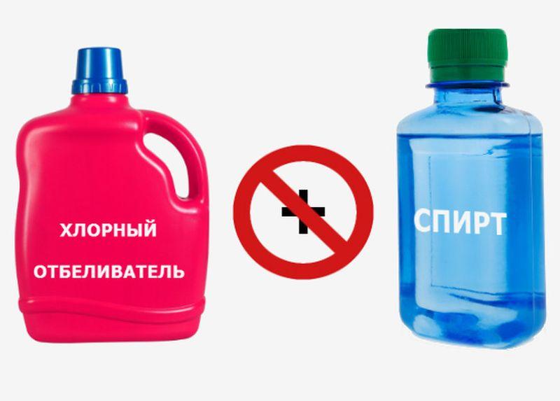 Хлороформ в домашних условиях