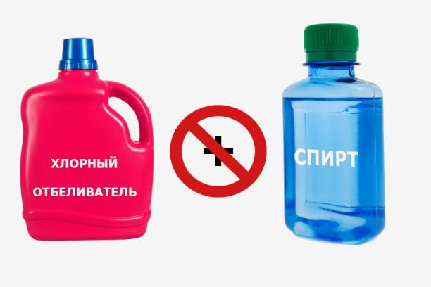Опасные сочетания бытовой химии. Фото