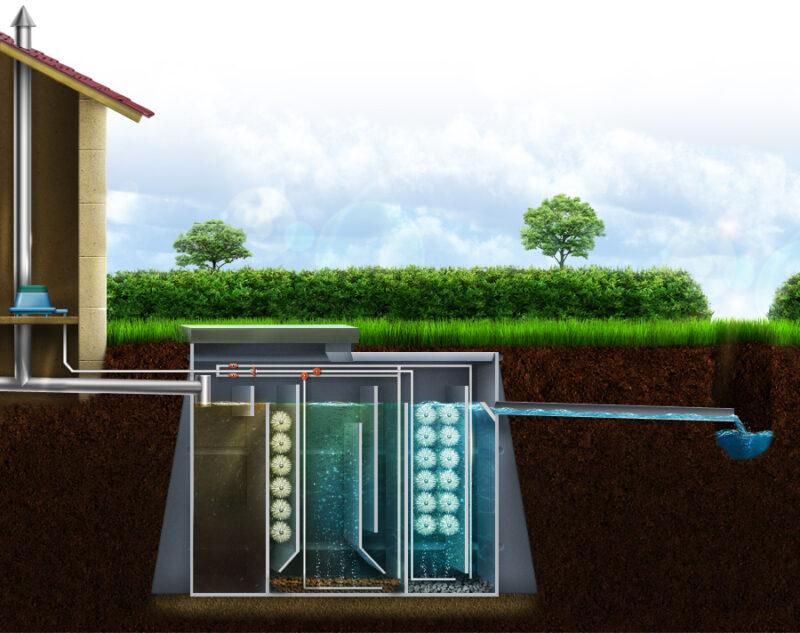 Дренаж для септика - отвод воды самотеком в дренажную траншею или овраг