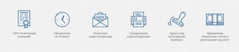 Bigpicture ru купить юридический адрес